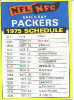 1975 TOPPS TEAM CHECKLISTS