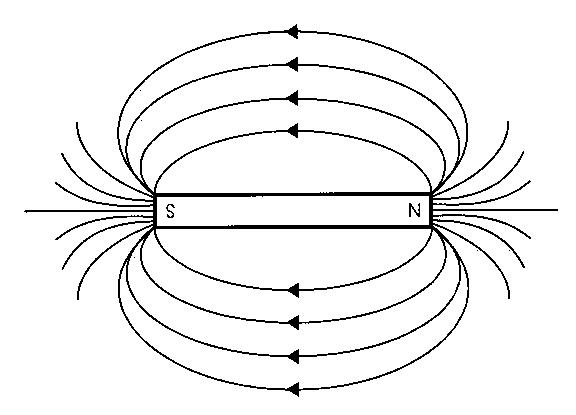 a gallery of magnetic fields